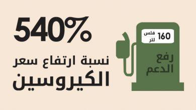 Photo of رفع الدعم يتسبب بزيادة أسعار الكيروسين بنسبة 540% في البحرين