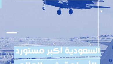 Photo of تقرير دولي :  حوراء